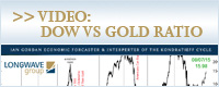 Video: Gold VS Dow